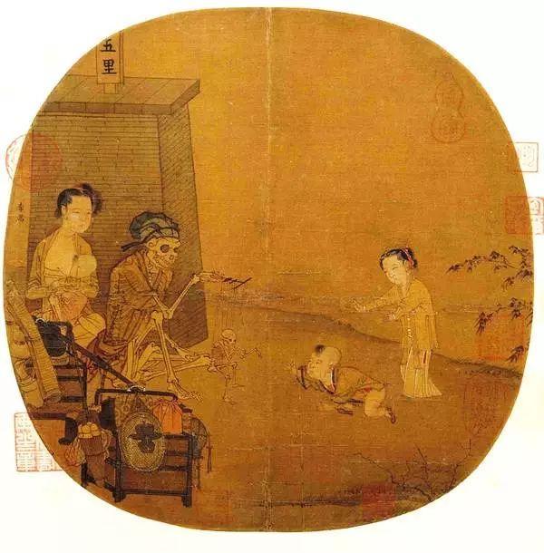 故宫里藏着一幅阴森诡异的画_骷髅-画家-艺人-妇人-南宋 ()